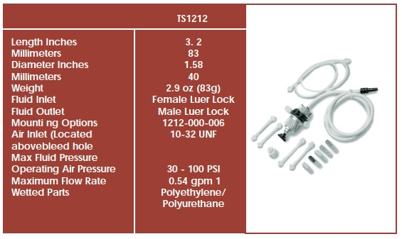 TS1212 pinch valve flow rates