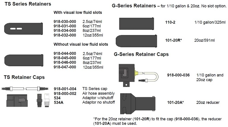 cartridge retainers and caps for use with techcon and semco cartridges